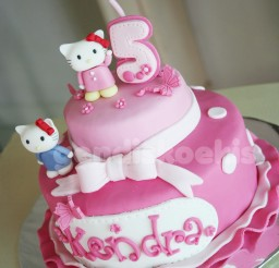 1066x1600px Pictures Of Hello Kitty Birthday Cakes Picture in Birthday Cake