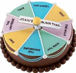 1024x976px 50th Birthday Cake Ideas Picture in Birthday Cake