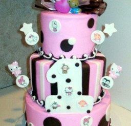 1024x1647px Hello Kitty Birthday Cake For Kids Picture in Birthday Cake