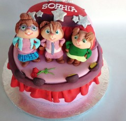 1024x1365px The Chipettes Birthday Cake Picture in Birthday Cake