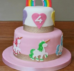 1024x1535px Unicorn Birthday Cake Ideas Picture in Birthday Cake