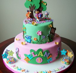 1024x1142px Dora Birthday Cake Pics Picture in Birthday Cake