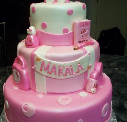 1024x1468px Hello Kitty Cake Birthday Picture in Birthday Cake