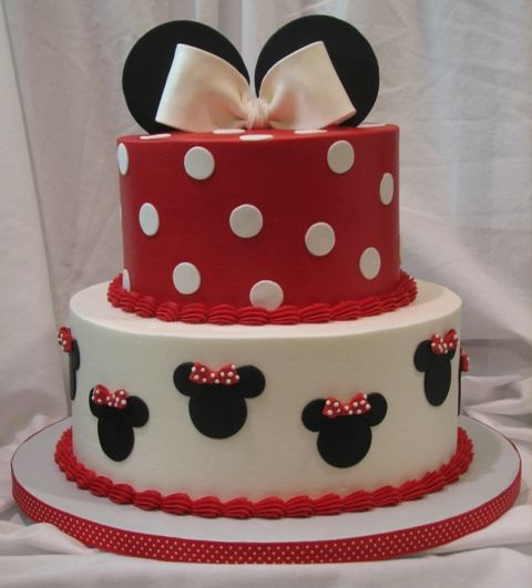 Is Fondant Expensive Picture in Cake Decor