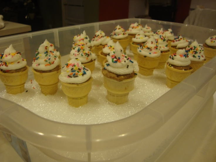Ice Cream Cone Cupcake Holders Picture in Cupcakes